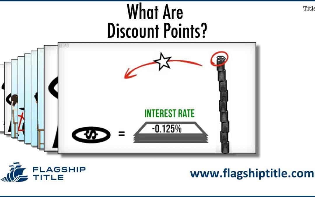 What Are Discount Points?